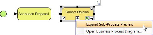 Expand sub-process
