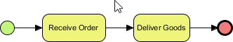 press on diagram