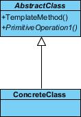 concrete class created