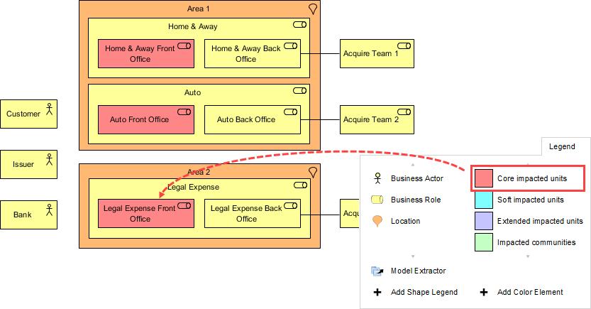 Applying color legend on ArchiMate Diagram
