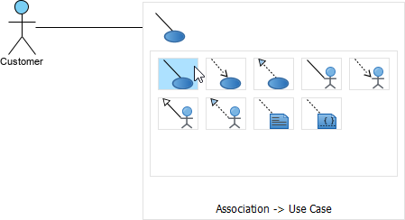 Select use case from Resource Catalog