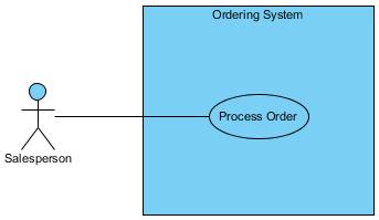 sample use case diagram