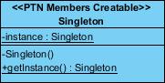 singleton diagram