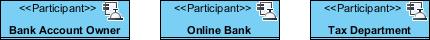 service participant diagram