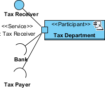 tax receiver participant created