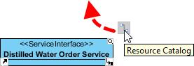 create provider interface