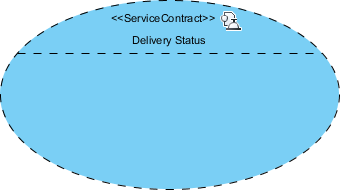 delivery status contract created