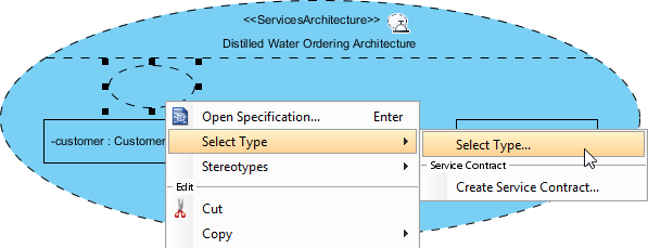 select service contract use type