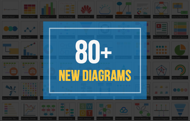 80+ new online diagrams
